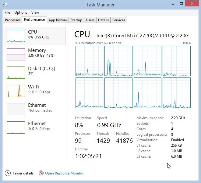 Windows 8 Task Manager CPU Cores